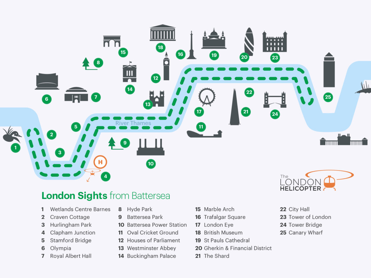 Route map for London Sights
